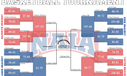 Men's basketball jumps into nationals: Updated bracket here